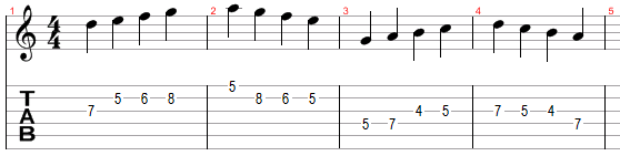 Another example solo for the chord sequence